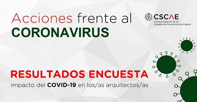 Resultado Encuesta a los arquitectos sobre los efectos del COVID-19